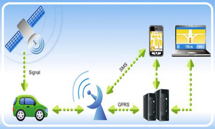 نحوه کار سیستم های GPS و GNSS ساده شده
